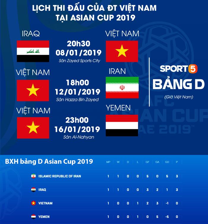 Tiền đạo Iran từng sút tung lưới Bồ Đào Nha ở World Cup coi trận đấu với Việt Nam như trận chung kết - Ảnh 2.