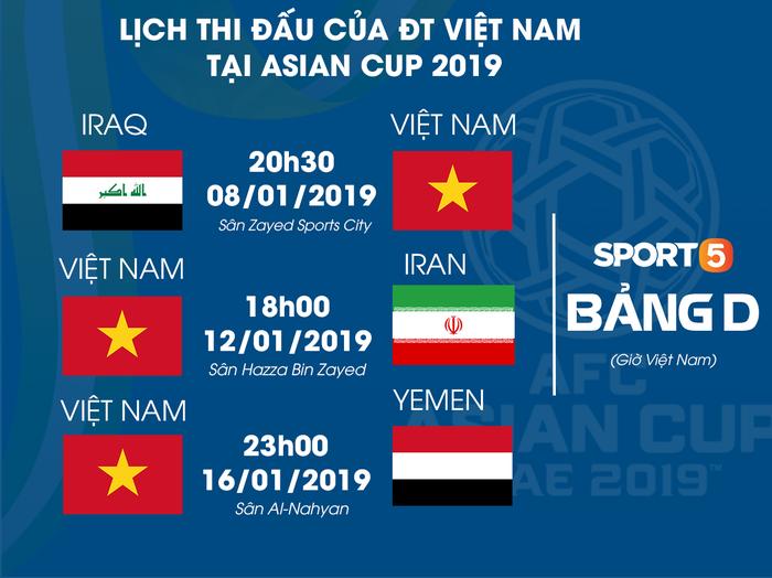 Thua đau Iraq, cơ hội nào để ĐT Việt Nam đi tiếp vào vòng sau? - Ảnh 2.