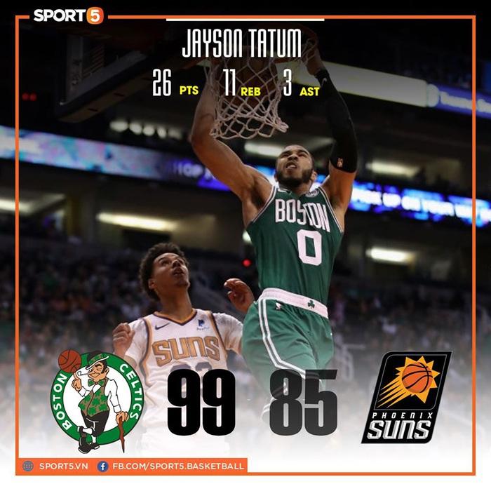 NBA 2019-2020 ngày 19/11: Boston Celtics giữ vững ngôi vị đầu BXH, Los Angeles Clippers thắng vất vả trước Oklahoma City Thunder - Ảnh 13.