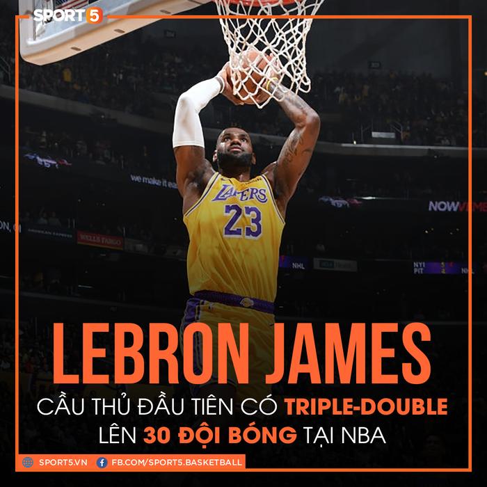 LeBron James vượt mặt Russell Westbrook để xác lập kỷ lục không tưởng tại NBA - Ảnh 1.