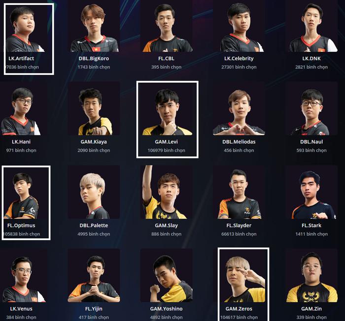 Lộ diện những cái tên đầu tiên tham dự All-Stars 2019: Ngỡ ngàng đại diện khu vực Trung Quốc lại là 2 game thủ Hàn Quốc - Ảnh 4.