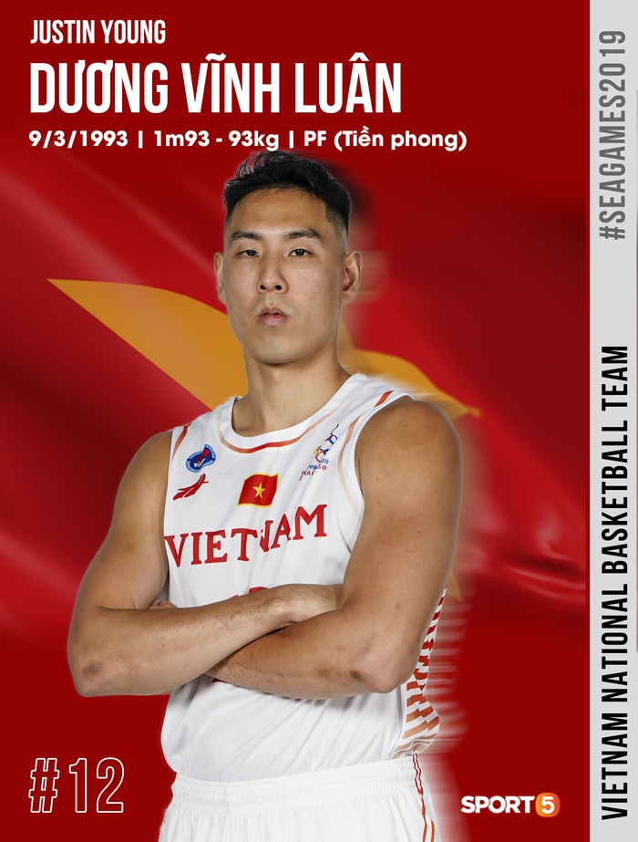 Danh sách chính thức 12 cầu thủ tuyển bóng rổ Việt Nam tham dự SEA Games 30: HLV Kevin Yurkus loại ngôi sao nào? - Ảnh 4.