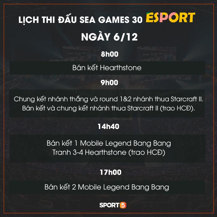 Lịch thi đấu cụ thể 6 bộ môn Esports tại SEA Games 30: Niềm hy vọng lớn nhất của Việt Nam ra quân ngày mở màn - Ảnh 3.