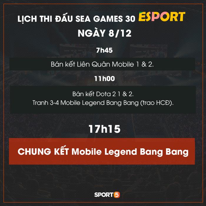 Lịch thi đấu cụ thể 6 bộ môn Esports tại SEA Games 30: Niềm hy vọng lớn nhất của Việt Nam ra quân ngày mở màn - Ảnh 6.