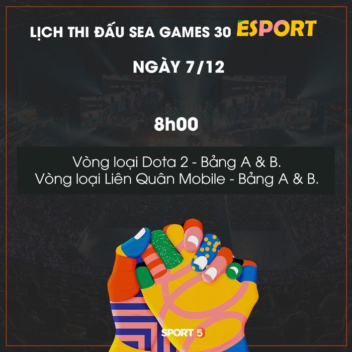 Lịch thi đấu cụ thể 6 bộ môn Esports tại SEA Games 30: Niềm hy vọng lớn nhất của Việt Nam ra quân ngày mở màn - Ảnh 5.