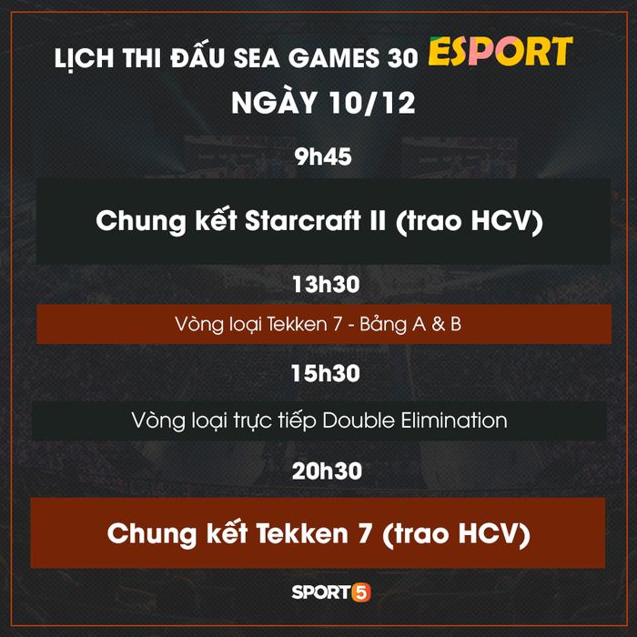 Lịch thi đấu cụ thể 6 bộ môn Esports tại SEA Games 30: Niềm hy vọng lớn nhất của Việt Nam ra quân ngày mở màn - Ảnh 8.