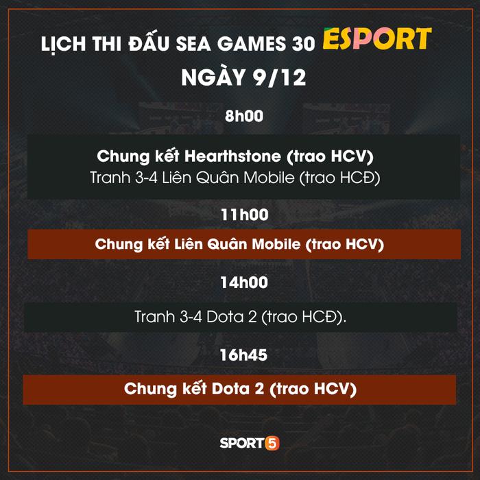 Lịch thi đấu cụ thể 6 bộ môn Esports tại SEA Games 30: Niềm hy vọng lớn nhất của Việt Nam ra quân ngày mở màn - Ảnh 7.
