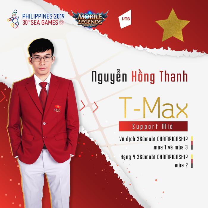 Đội trưởng tuyển Mobile Legend Việt Nam và câu chuyện tuổi tác trong bộ môn Esports - Ảnh 1.