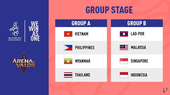 Đội tuyển Liên Quân Mobile Việt Nam dễ dàng đánh bại chủ nhà Philippines trong ngày đầu ra quân tại SEA Games 30 - Ảnh 7.