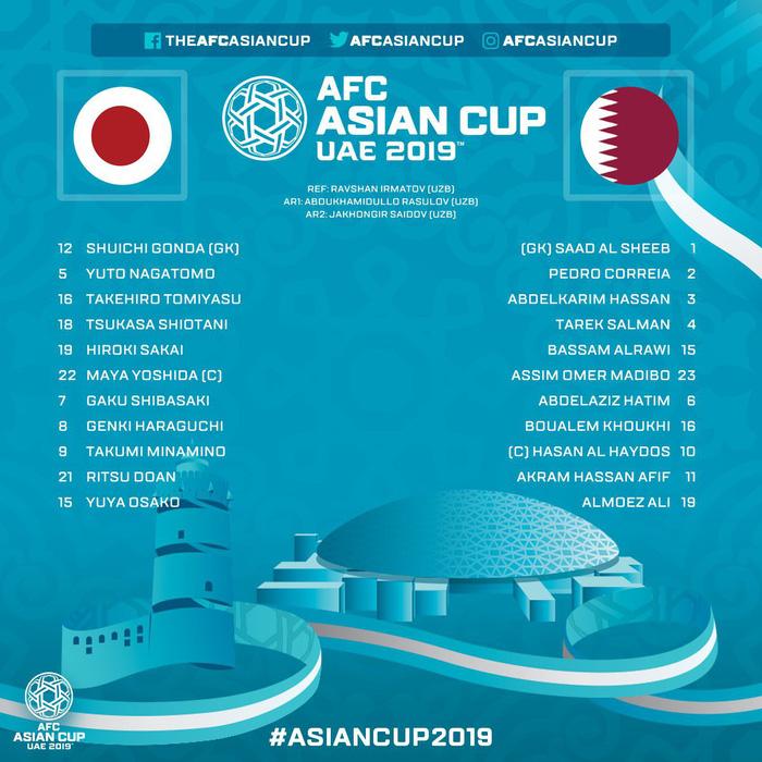 Nhật Bản 1-3 Qatar: Đánh bại Nhật Bản, đội tuyển Qatar lần đầu lên ngôi tại Asian Cup - Ảnh 4.