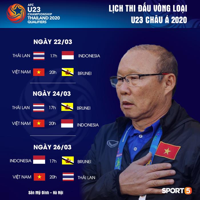 U23 Việt Nam chia tay 3 tuyển thủ vì chấn thương, Đình Trọng vẫn cần theo dõi thêm - Ảnh 2.