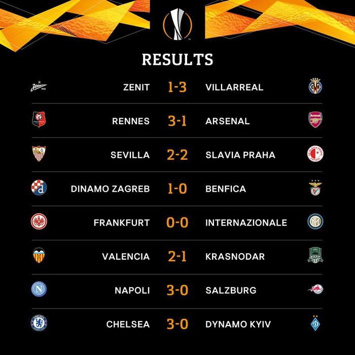 Bước ngoặt tai hại cuối hiệp 1 khiến Arsenal thua thảm ở cúp châu Âu - Ảnh 11.