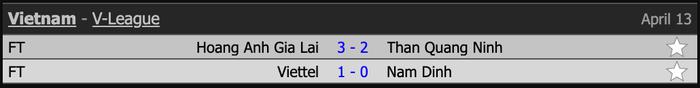 Bùi Tiến Dũng sắm vai người cân team trong chiến thắng thứ hai của Viettel tại V.League 2019 - Ảnh 13.