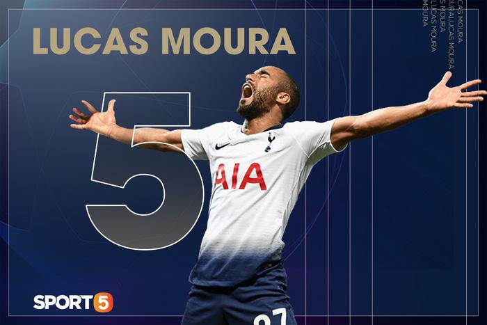 """Top 5 thống kê ấn tượng sau màn """"lội ngược dòng"""" thần thánh của Tottenham Hotspur - Ảnh 1."""
