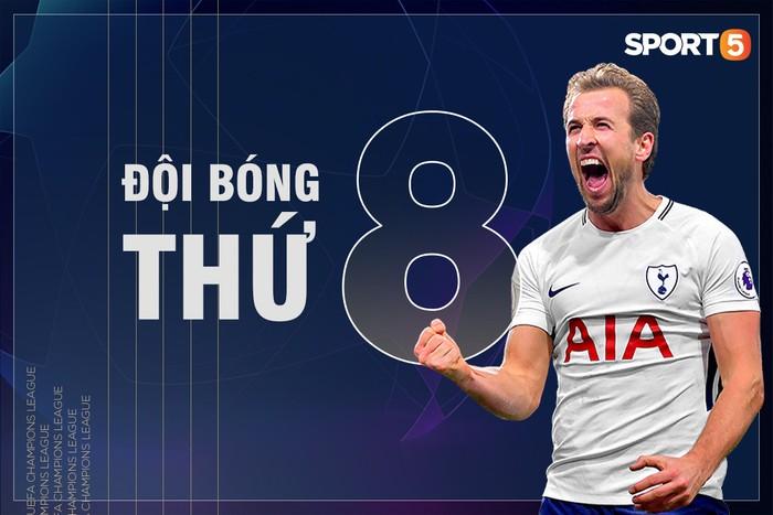 """Top 5 thống kê ấn tượng sau màn """"lội ngược dòng"""" thần thánh của Tottenham Hotspur - Ảnh 2."""