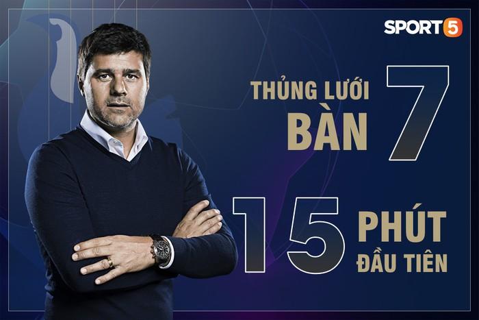 """Top 5 thống kê ấn tượng sau màn """"lội ngược dòng"""" thần thánh của Tottenham Hotspur - Ảnh 5."""