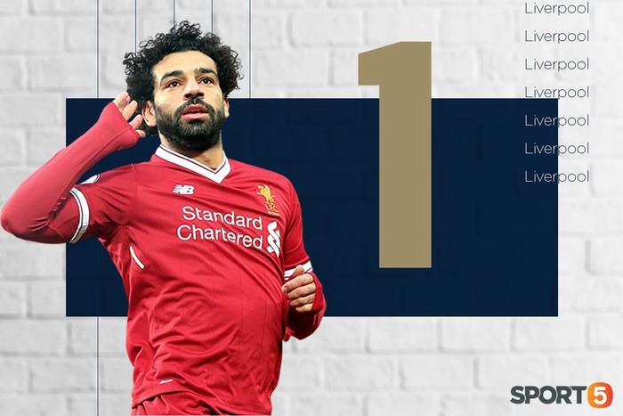 Những con số ấn tượng nhất tại Premier League 2018/19: Kẻ về nhì vĩ đại Liverpool và những kỷ lục lần đầu được thiết lập - Ảnh 2.