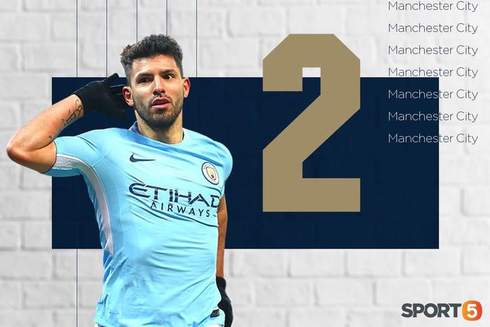 Những con số ấn tượng nhất tại Premier League 2018/19: Kẻ về nhì vĩ đại Liverpool và những kỷ lục lần đầu được thiết lập - Ảnh 3.