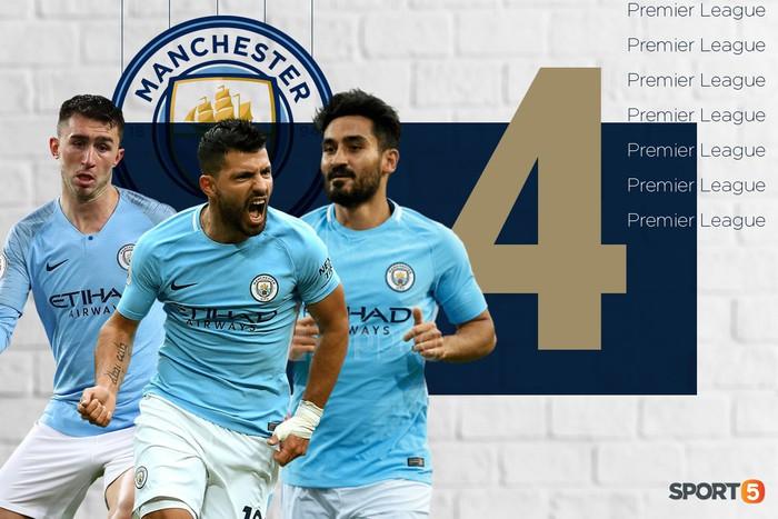 Những con số ấn tượng nhất tại Premier League 2018/19: Kẻ về nhì vĩ đại Liverpool và những kỷ lục lần đầu được thiết lập - Ảnh 5.
