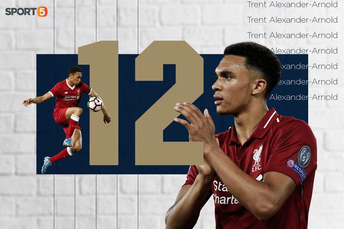 Những con số ấn tượng nhất tại Premier League 2018/19: Kẻ về nhì vĩ đại Liverpool và những kỷ lục lần đầu được thiết lập - Ảnh 7.