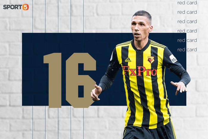 Những con số ấn tượng nhất tại Premier League 2018/19: Kẻ về nhì vĩ đại Liverpool và những kỷ lục lần đầu được thiết lập - Ảnh 10.