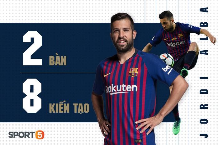 Top 5 hậu vệ tấn công xuất sắc nhất trong 5 giải đấu hàng đầu Châu Âu - Ảnh 1.
