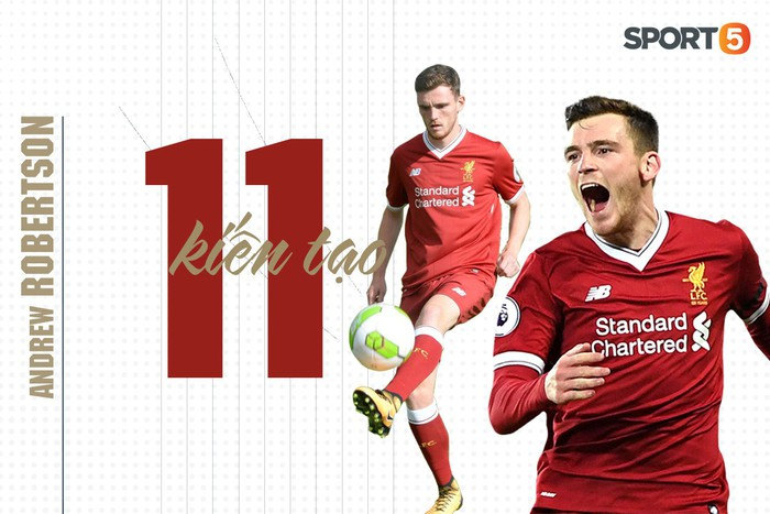 Top 5 hậu vệ tấn công xuất sắc nhất trong 5 giải đấu hàng đầu Châu Âu - Ảnh 2.