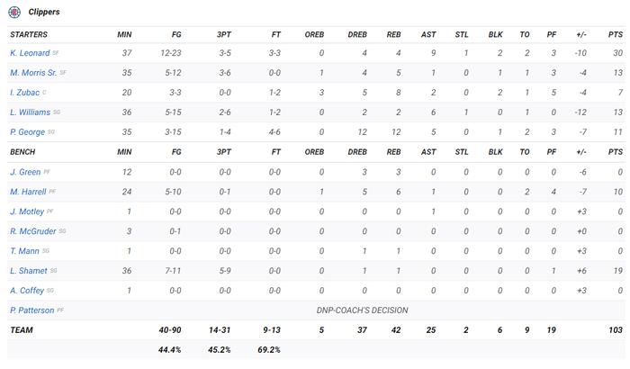 Joel Embiid và Marcus Morris biến Wells Fargo Center thành võ đài trong chiến thắng của Philadelphia 76ers - Ảnh 5.