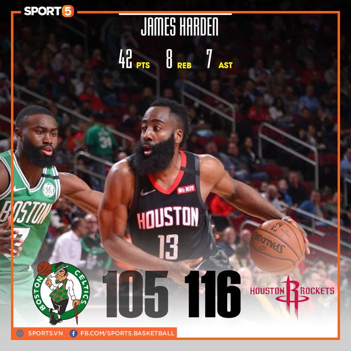 Song sát Russell Westbrook và James Harden cùng nhau tỏa sáng, Houston Rockets vượt qua Boston Celtics tại sân nhà - Ảnh 1.