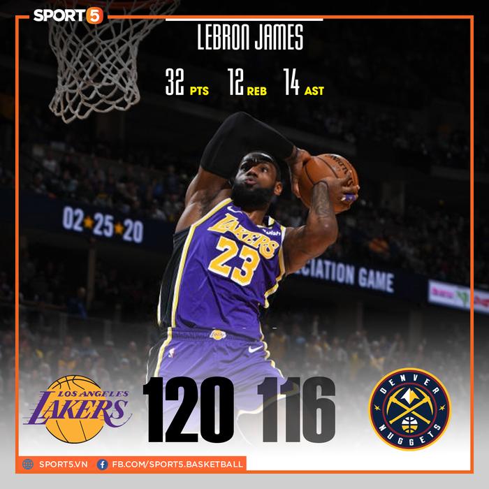 Tỏa sáng trong hiệp phụ, LeBron James và Anthony Davis đem về chiến thắng nghẹt thở cho Los Angeles Lakers trước Denver Nuggets - Ảnh 1.