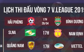 """Lịch thi đấu vòng 7 V.League 2019: Không khán giả, Hàng Đẫy vẫn """"hot"""" bởi cuộc chiến phân định ngôi đầu bảng"""