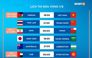 [Cập nhật] Lịch thi đấu, kết quả và nhánh đấu Asian Cup 2019