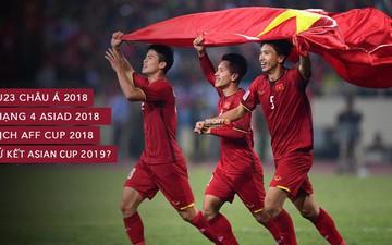 Với thành tích vào tứ kết Asian Cup 2019: Thế hệ Quang Hải xứng đáng là thế hệ xuất sắc nhất