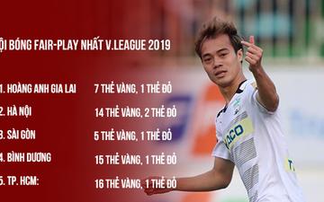 HAGL fair-play nhất V.League 2019, nhưng CLB nhận nhiều thẻ phạt nhất mới khiến tất cả bất ngờ