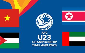 Kết quả bốc thăm chia bảng VCK U23 Châu Á 2020: Việt Nam tái ngộ UAE, chạm mặt CHDCND Triều Tiên