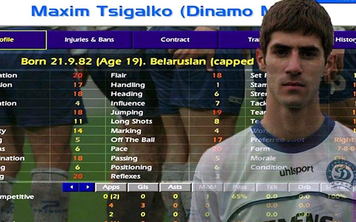 """Câu chuyện buồn thảm của Tsigalko, huyền thoại """"ghi 1000 bàn thắng chỉ sau 380 trận"""""""