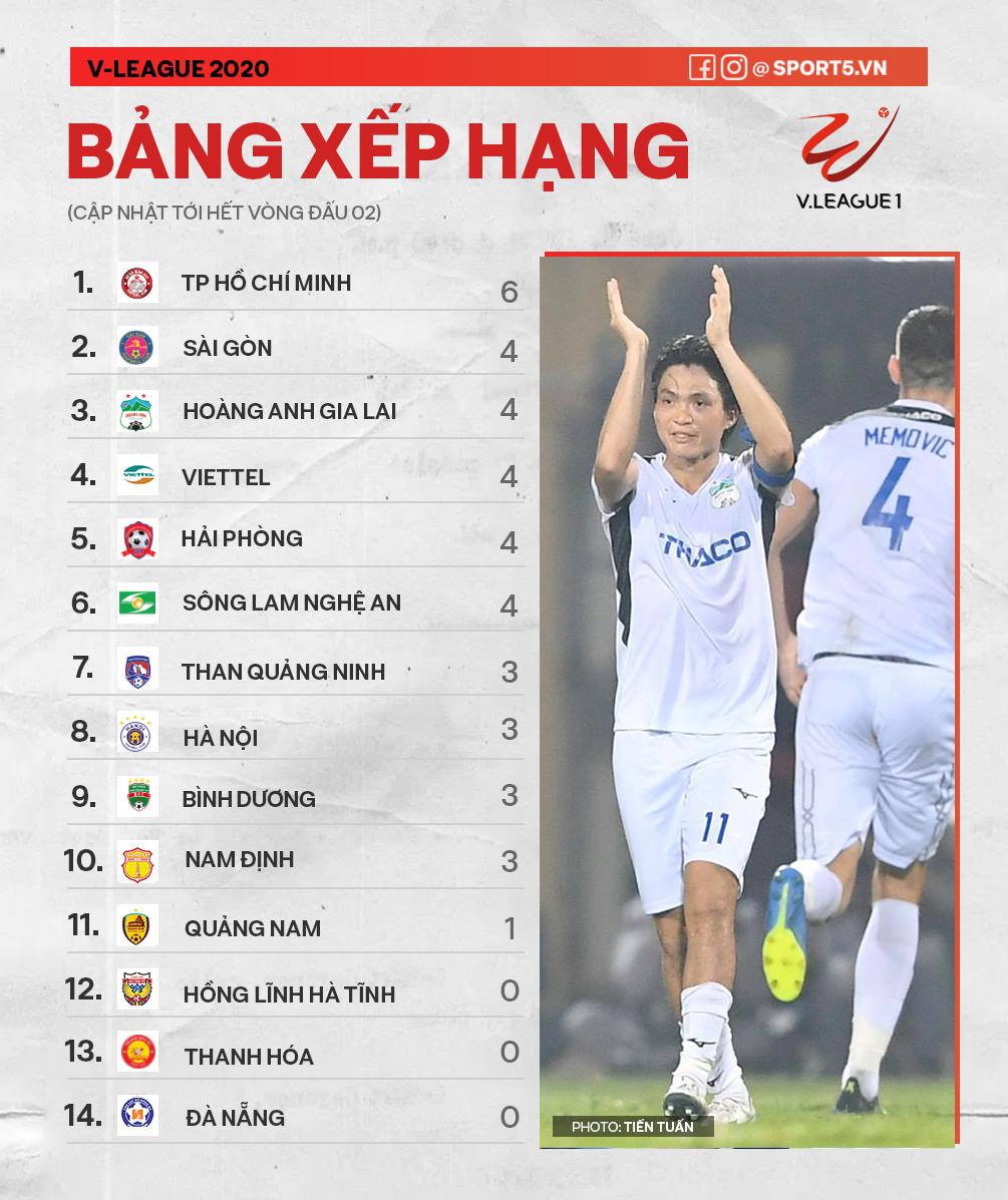 Thành Chung bịt kín mặt, hóa trọng tài biên bất đắc dĩ trong buổi tập chiều 25/3 của Hà Nội FC - Ảnh 11.