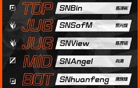Suning Gaming chốt sổ đội hình cho LPL mùa Hè 2020, xuất hiện cái tên cạnh tranh vị trí chính thức với Sofm