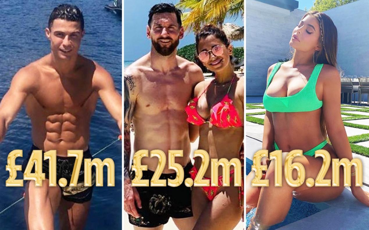 Choáng trước số tiền Ronaldo kiếm được mỗi năm từ trang Instagram có 222 triệu người theo dõi: Tính sơ sơ đã hơn 1.200 tỷ, vượt cả tiền lương đá bóng