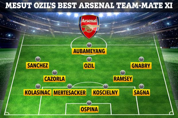 Mourinho đáp trả Ozil siêu gắt sau phát ngôn hạ thấp Tottenham - Ảnh 3.
