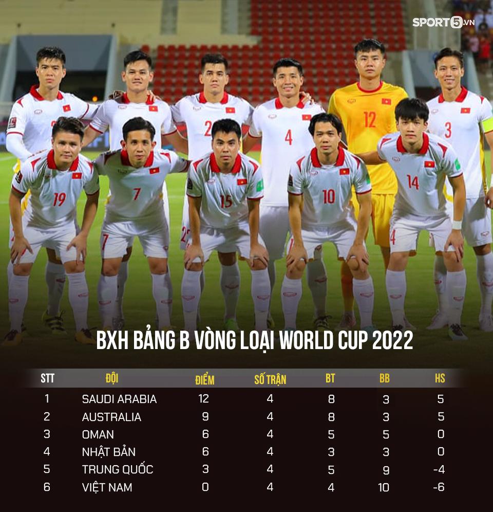 Vì sao tuyển Việt Nam chịu nhiều phạt đền nhất vòng loại World Cup 2022? - Ảnh 6.