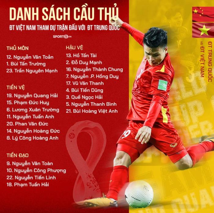 [Trực tiếp Vòng loại World Cup] Trung Quốc 0-0 Việt Nam (H1): KHÔNG VÀO! Quang Hải suýt ghi bàn từ chấm đá phạt - Ảnh 30.