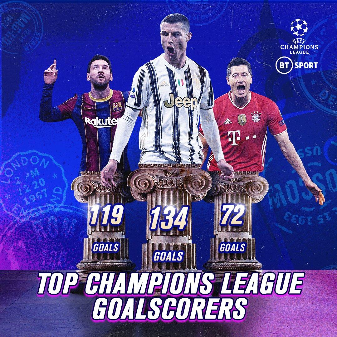 Vượt MU, Bayern lập kỷ lục ở Champions League - Ảnh 4.