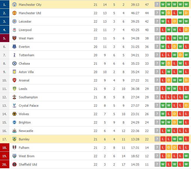 Man City nới rộng cách biệt với MU lên 3 điểm - Ảnh 9.