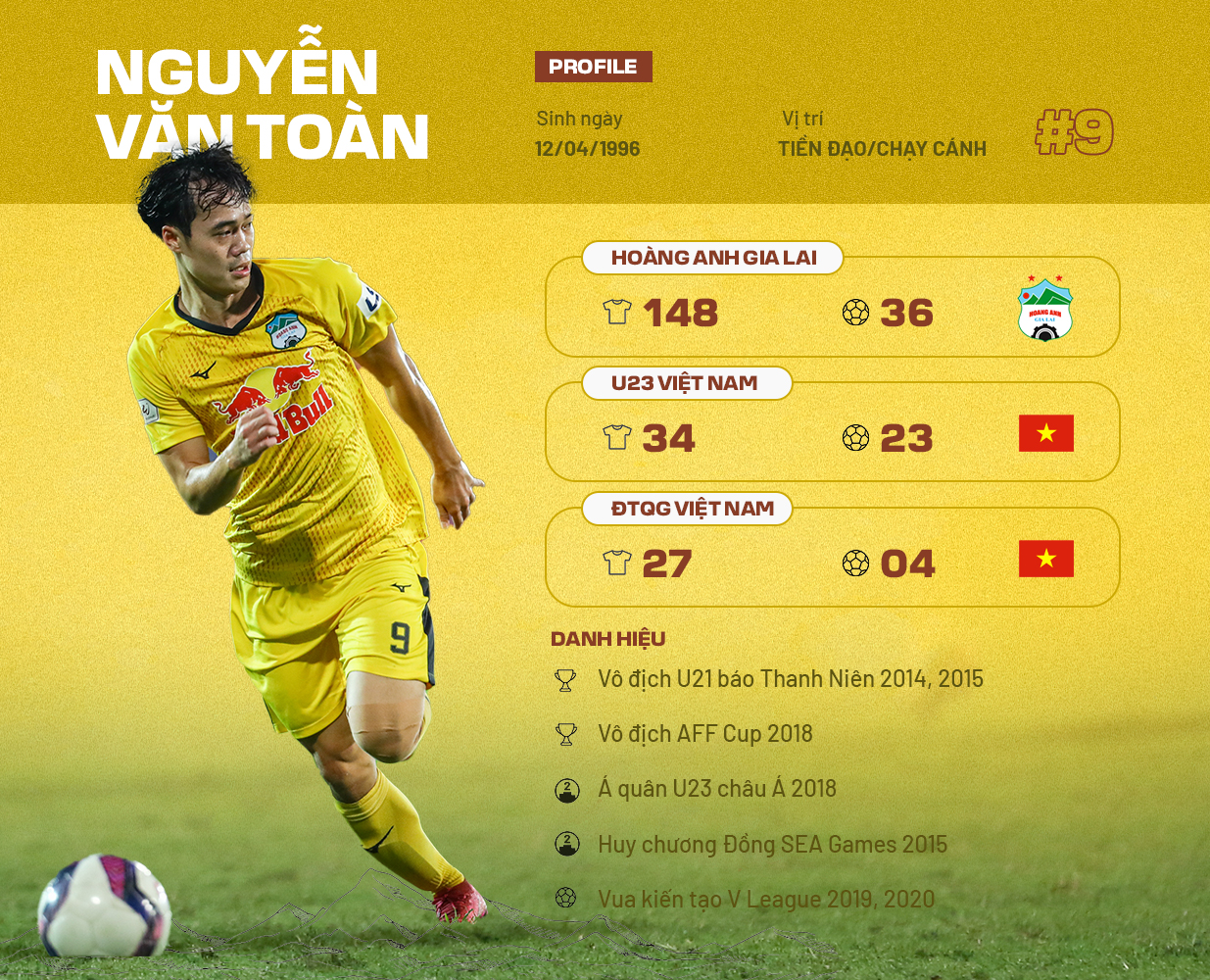 Nguyễn Văn Toàn: Tôi muốn được nhớ đến là một cầu thủ thành công và doanh nhân thành đạt - Ảnh 1.