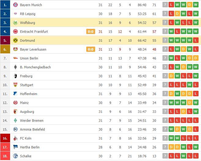Erling Haaland bùng nổ đưa Dortmund áp sát top 4 - Ảnh 8.