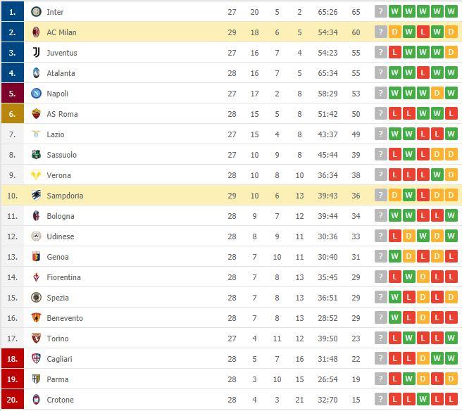 AC Milan thoát thua trên sân nhà - Ảnh 10.