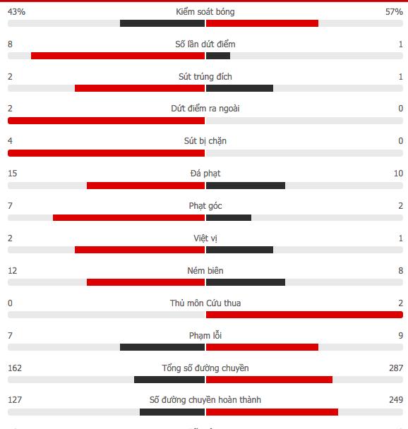Chelsea nhấn chìm Porto ngay trên sân khách - Ảnh 1.