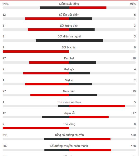 Chelsea nhấn chìm Porto ngay trên sân khách - Ảnh 8.