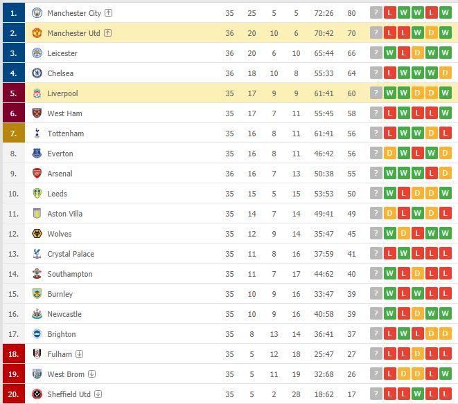 Thảm họa phòng ngự khiến MU thua tan nát trước Liverpool - Ảnh 9.